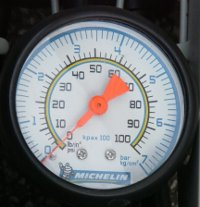Michelin foot pump pressure gauge