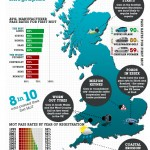 HonestJohn.co.uk MOT failure analysis infographic